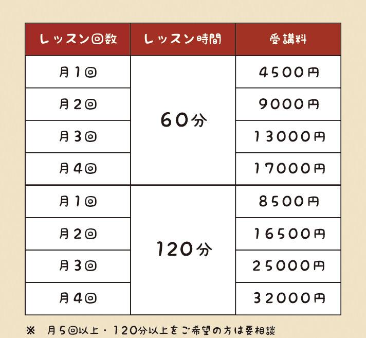 ドラム教室 料金表